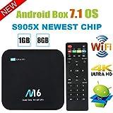 TV Box Android 7.1 - VIDEN Smart TV Box Amlogic S905X Quad-Core, 1GB RAM & 8GB ROM, Video 4K UHD H.265, 2 USB-Ports, HDMI, WiFi Web TV Box + Fernbedienung