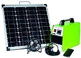Stromgenerator tragbar Lithium Eisen Phosphat (Fußball/LiFePO4)–230V AC, 12V DC und 5V DC, 500W, grün, 1