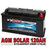 Versorgungsbatterie 12V 120Ah Solar Wohnmobil Boot Mover Schiff AGM Gel Batterie 100AH