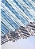 Polycarbonat Lichtplatten Profil 76/18 Sinus (Welle) - Wabe - klar 2,8 mm (Euro 25,90 qm)