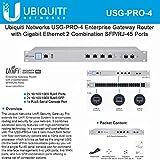 Ubiquiti USG-PRO-4 UniFi Security Gateway Router